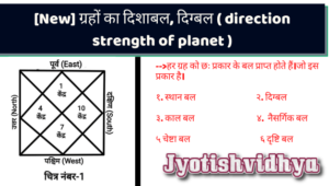 direction strength of planet